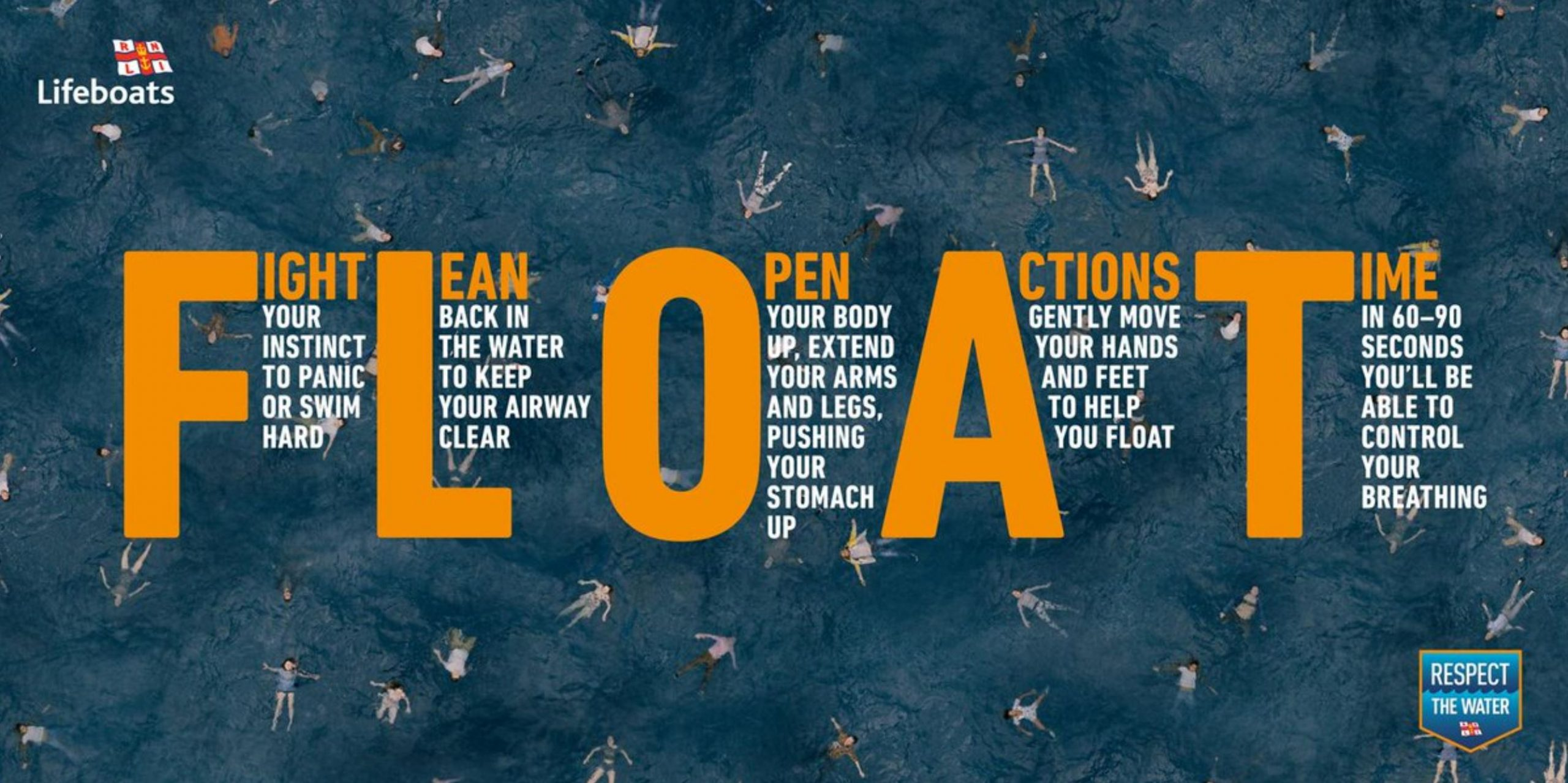 RNLI Messaging - FLOAT to stay alive